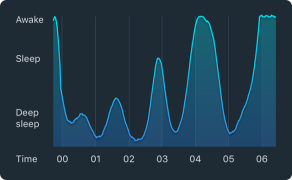 sleepcycle_irregular_sleep.png